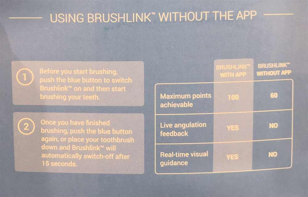 Bushlink Points